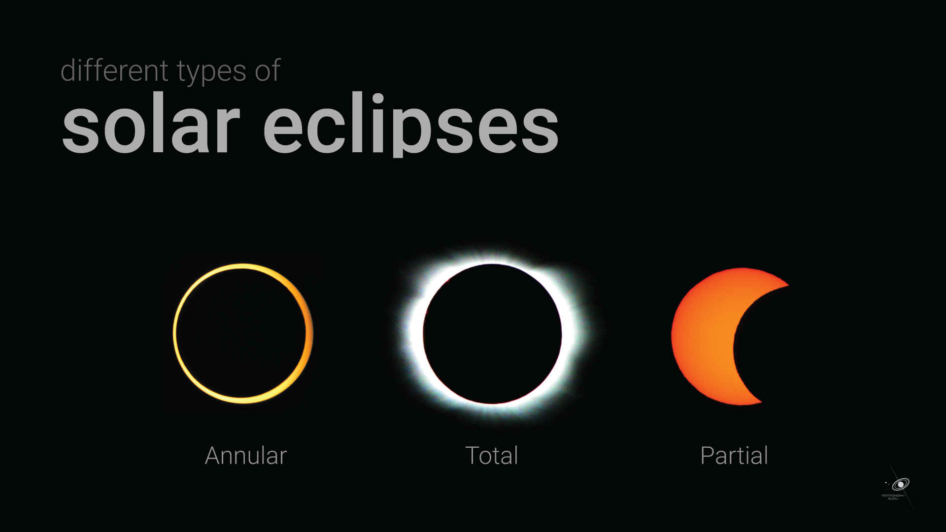 Different-Solar-Eclipses